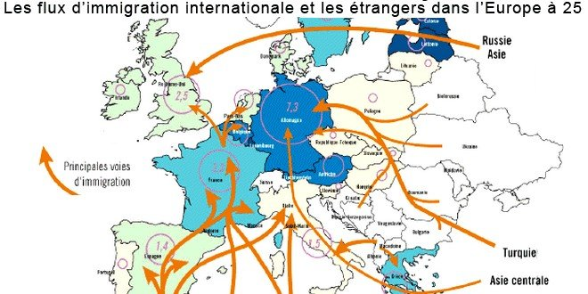 Immigration_Europe